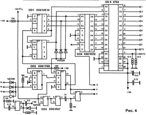 синтезатора частоты